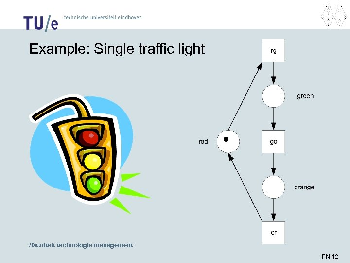Example: Single traffic light /faculteit technologie management PN-12