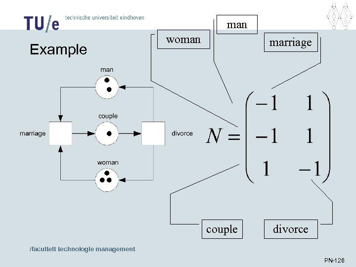 man Example woman marriage couple divorce /faculteit technologie management PN-126
