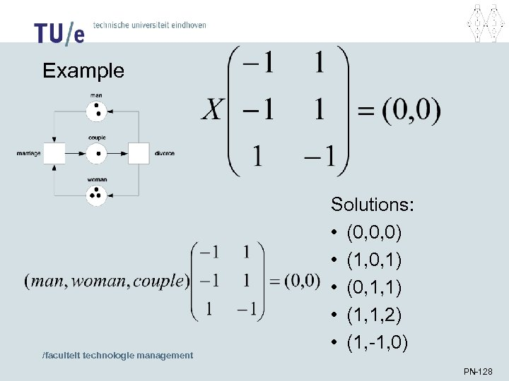 Example /faculteit technologie management Solutions: • (0, 0, 0) • (1, 0, 1) •