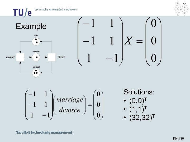 Example Solutions: • (0, 0)T • (1, 1)T • (32, 32)T /faculteit technologie management