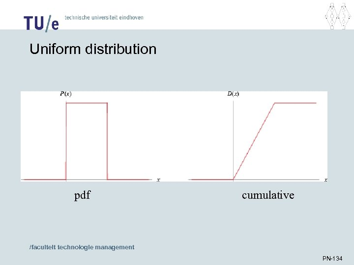Uniform distribution pdf cumulative /faculteit technologie management PN-134
