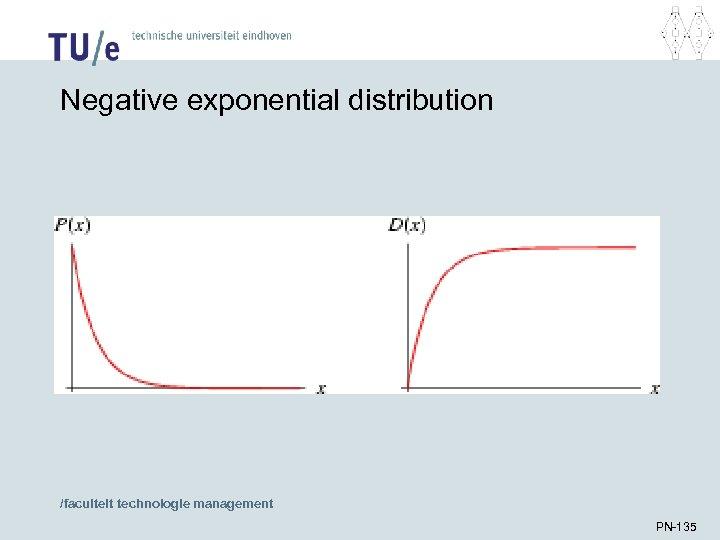 Negative exponential distribution /faculteit technologie management PN-135