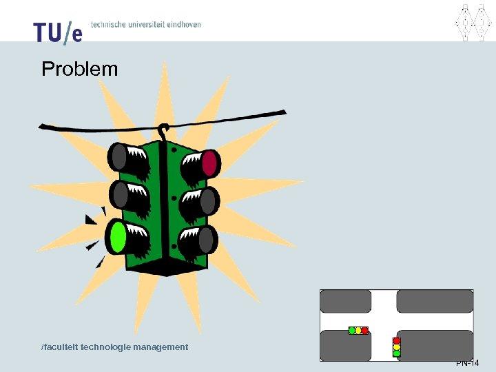 Problem /faculteit technologie management PN-14