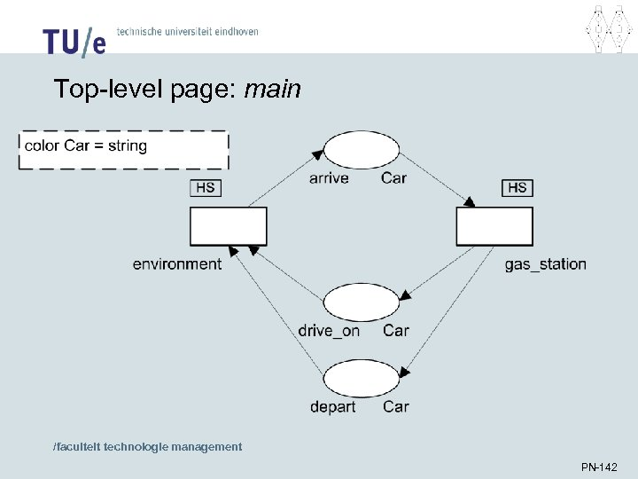 Top-level page: main /faculteit technologie management PN-142