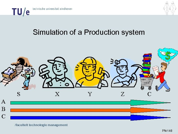 Simulation of a Production system S X Y Z C A B C /faculteit