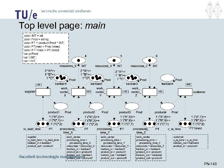 Top level page: main /faculteit technologie management PN-148