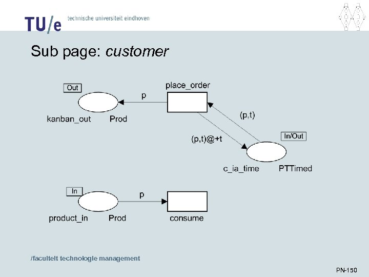 Sub page: customer /faculteit technologie management PN-150