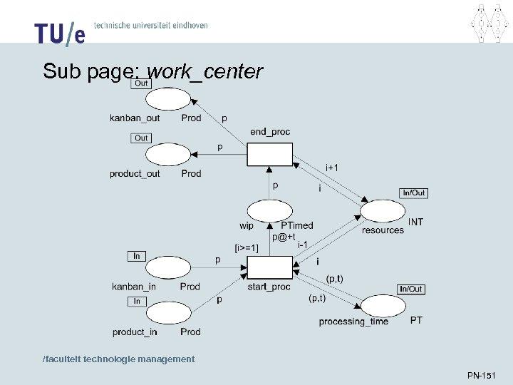 Sub page: work_center /faculteit technologie management PN-151