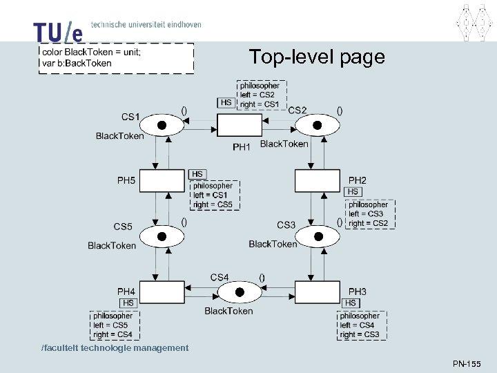Top-level page /faculteit technologie management PN-155