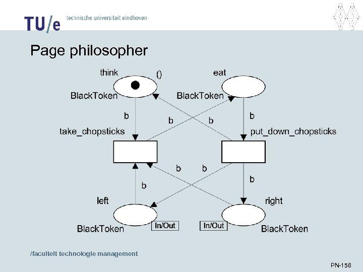 Page philosopher /faculteit technologie management PN-156