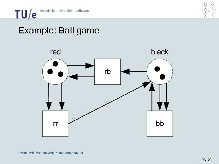 Example: Ball game /faculteit technologie management PN-23