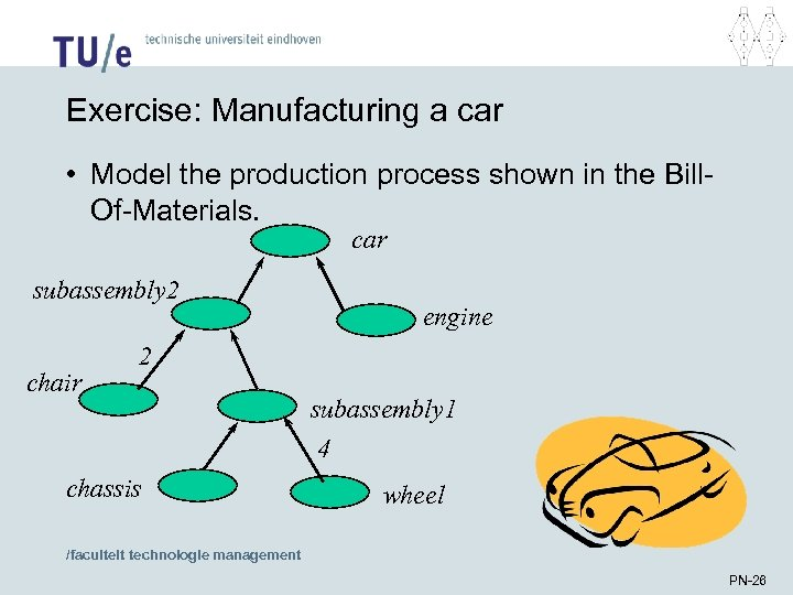 Exercise: Manufacturing a car • Model the production process shown in the Bill. Of-Materials.