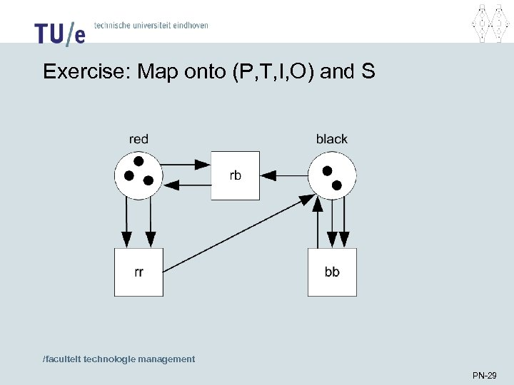 Exercise: Map onto (P, T, I, O) and S /faculteit technologie management PN-29