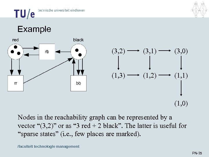 Example (3, 2) (3, 1) (3, 0) (1, 3) (1, 2) (1, 1) (1,