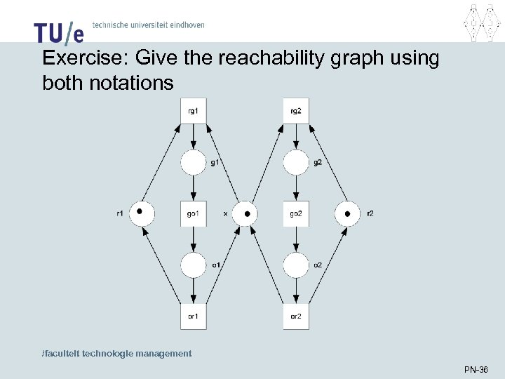 Exercise: Give the reachability graph using both notations /faculteit technologie management PN-36