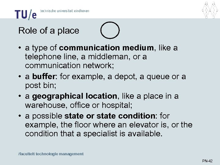 Role of a place • a type of communication medium, like a telephone line,