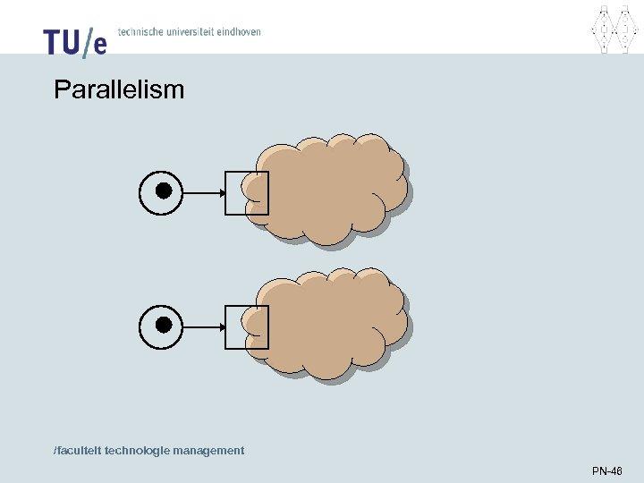 Parallelism /faculteit technologie management PN-46