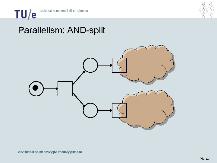 Parallelism: AND-split /faculteit technologie management PN-47