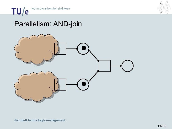 Parallelism: AND-join /faculteit technologie management PN-48
