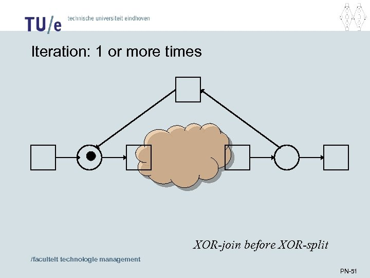 Iteration: 1 or more times XOR-join before XOR-split /faculteit technologie management PN-51
