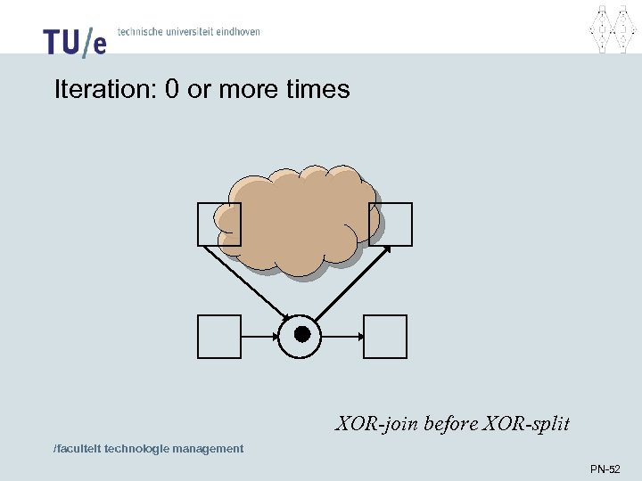 Iteration: 0 or more times XOR-join before XOR-split /faculteit technologie management PN-52