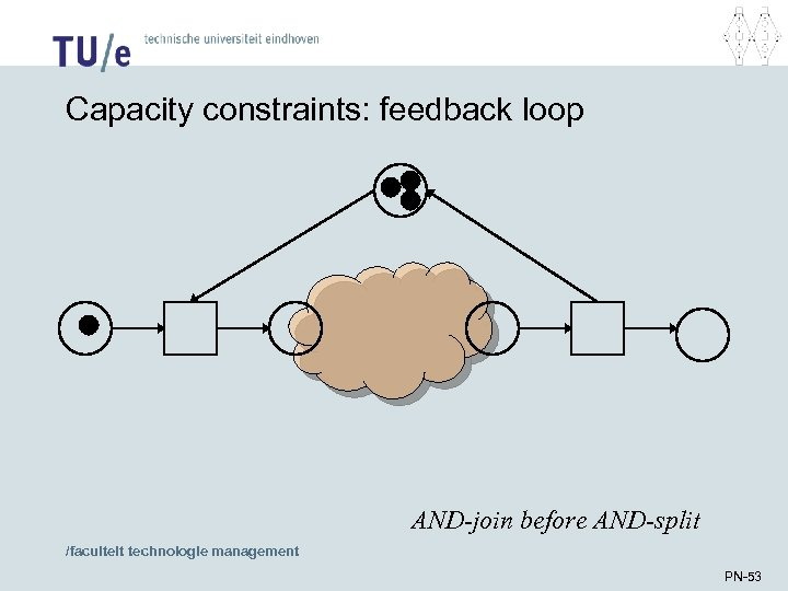 Capacity constraints: feedback loop AND-join before AND-split /faculteit technologie management PN-53