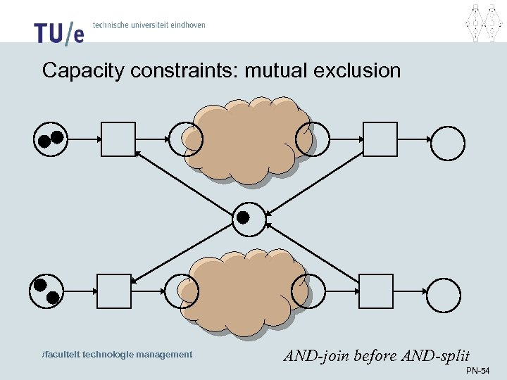 Capacity constraints: mutual exclusion /faculteit technologie management AND-join before AND-split PN-54