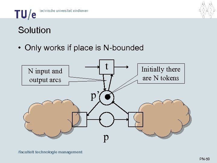 Solution • Only works if place is N-bounded t N input and output arcs