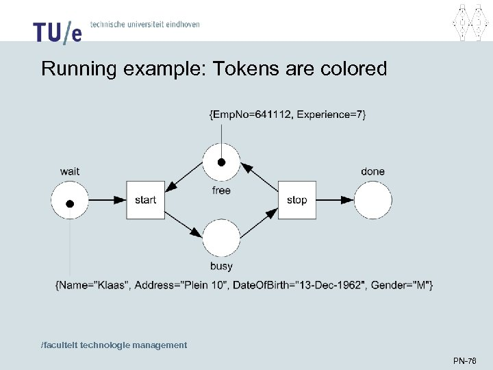 Running example: Tokens are colored /faculteit technologie management PN-76