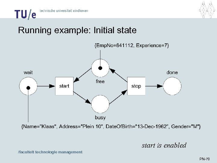 Running example: Initial state start is enabled /faculteit technologie management PN-78