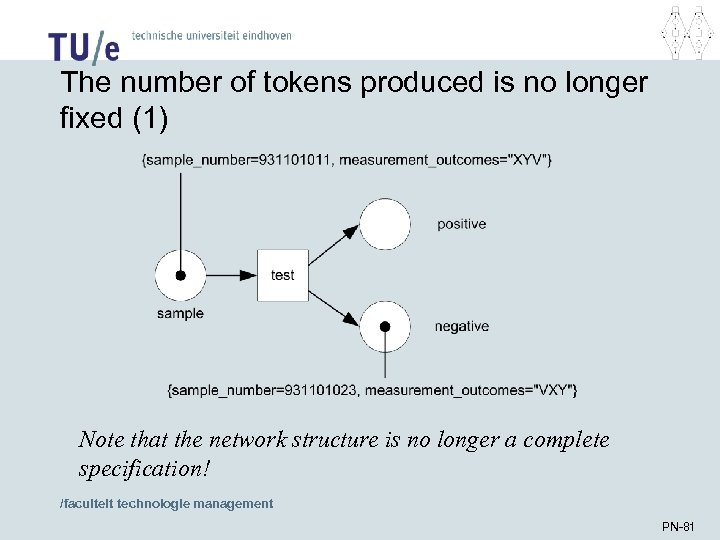 The number of tokens produced is no longer fixed (1) Note that the network