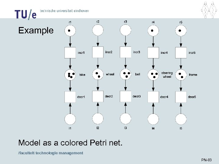 Example Model as a colored Petri net. /faculteit technologie management PN-83
