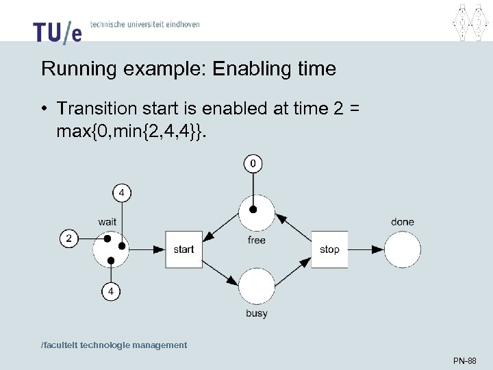 Running example: Enabling time • Transition start is enabled at time 2 = max{0,