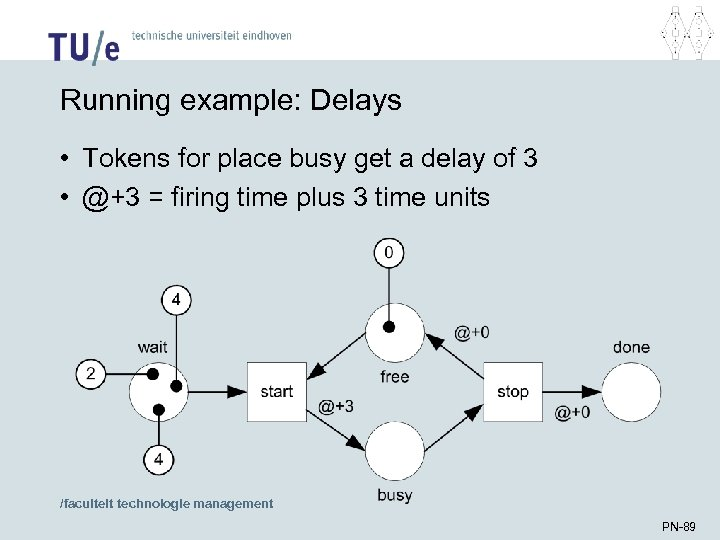 Running example: Delays • Tokens for place busy get a delay of 3 •