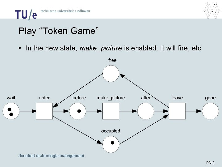 "Play ""Token Game"" • In the new state, make_picture is enabled. It will fire,"
