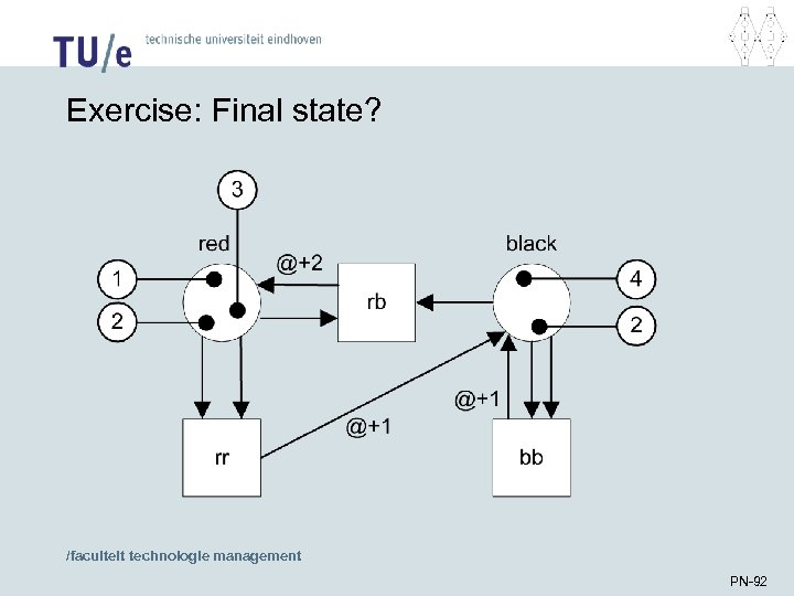 Exercise: Final state? /faculteit technologie management PN-92