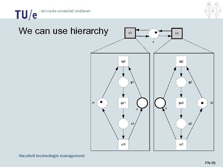 We can use hierarchy /faculteit technologie management PN-95