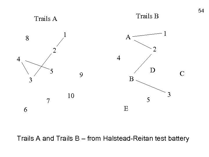 Trails B Trails A 1 8 2 4 4 5 D 9 3 6