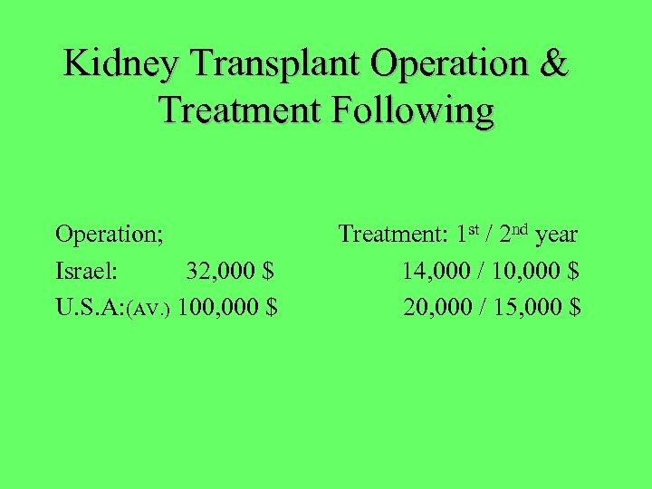 Kidney Transplant Operation & Treatment Following Operation; Israel: 32, 000 $ U. S. A: