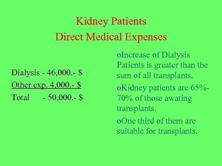 Kidney Patients Direct Medical Expenses Dialysis - 46, 000. - $ Other exp. 4,