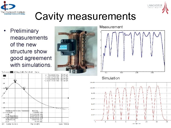 Cavity measurements • Preliminary measurements of the new structure show good agreement with simulations.