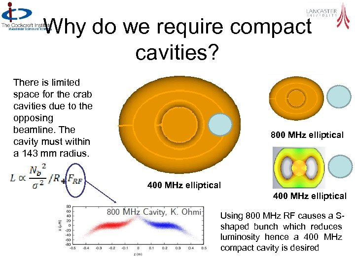 Why do we require compact cavities? There is limited space for the crab cavities