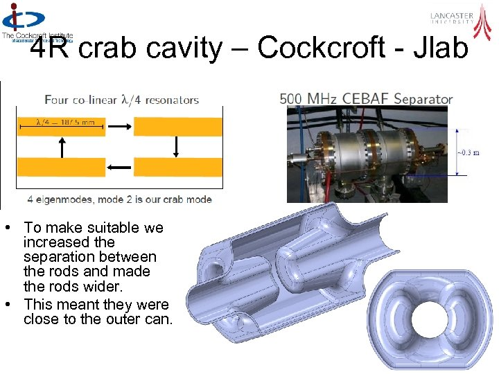 4 R crab cavity – Cockcroft - Jlab • To make suitable we increased