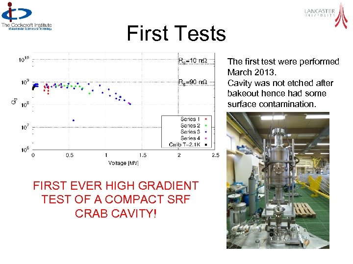 First Tests The first test were performed March 2013. Cavity was not etched after