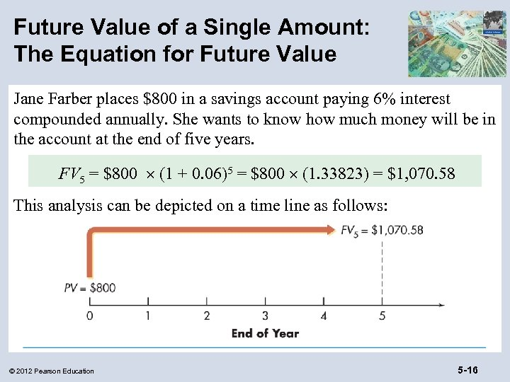 Future Value of a Single Amount: The Equation for Future Value Jane Farber places