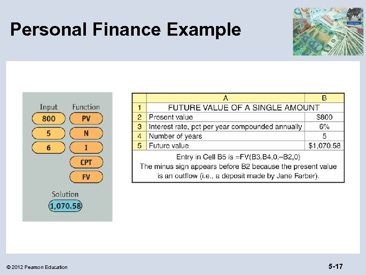 Personal Finance Example © 2012 Pearson Education 5 -17