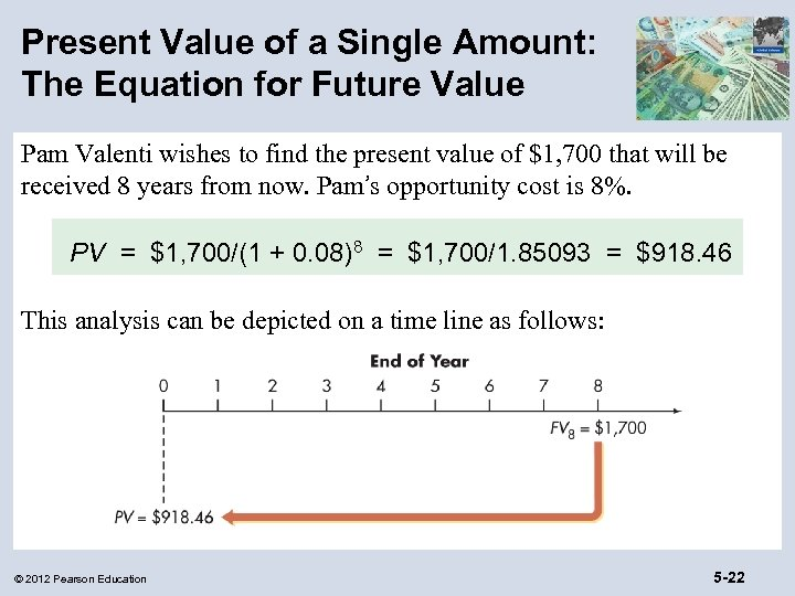Present Value of a Single Amount: The Equation for Future Value Pam Valenti wishes