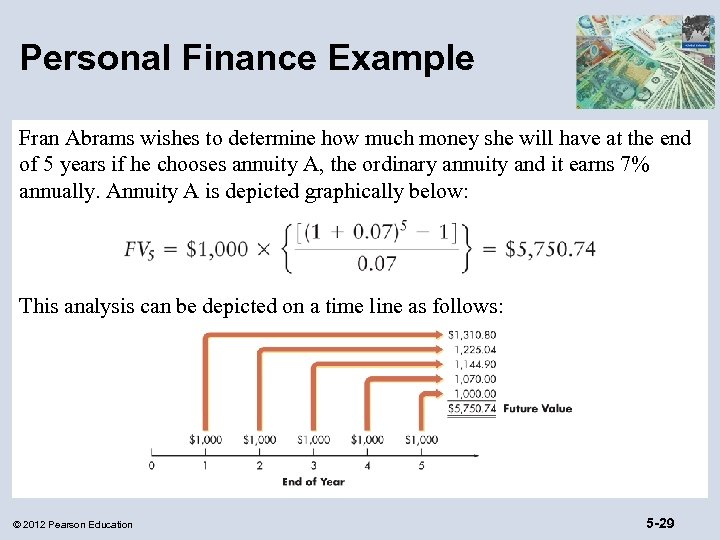Personal Finance Example Fran Abrams wishes to determine how much money she will have