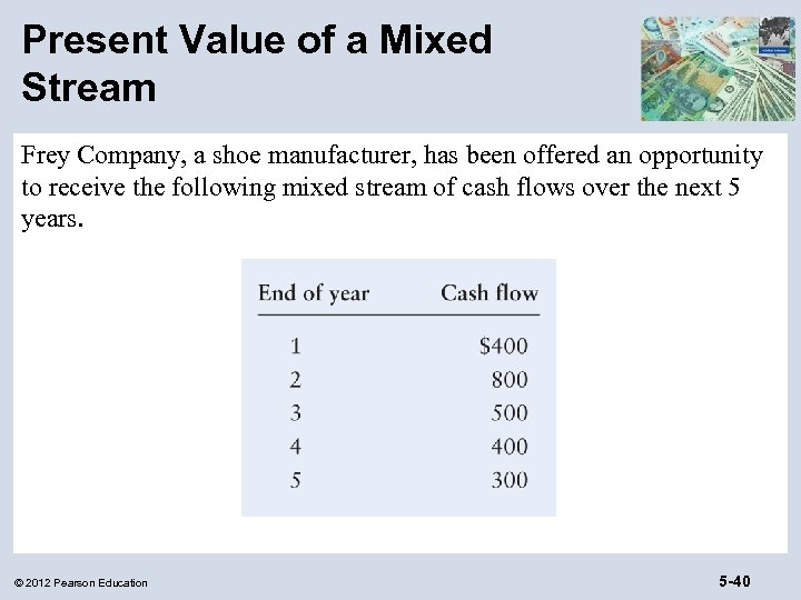 Present Value of a Mixed Stream Frey Company, a shoe manufacturer, has been offered