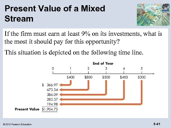 Present Value of a Mixed Stream If the firm must earn at least 9%